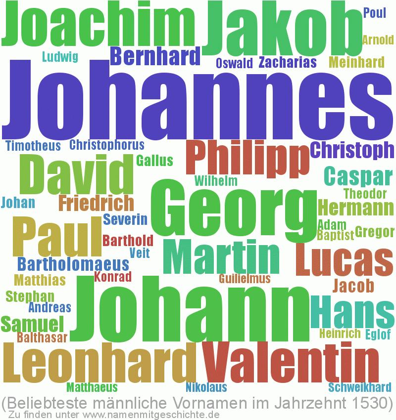 Beliebteste männliche Vornamen im Jahrzent 1530