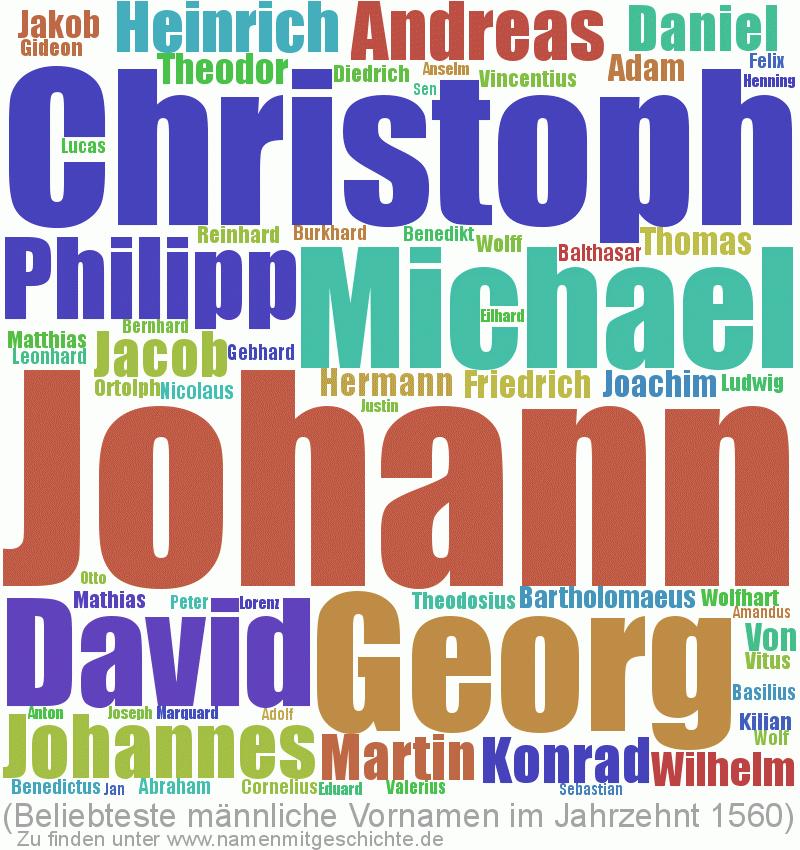 Beliebteste männliche Vornamen im Jahrzent 1560