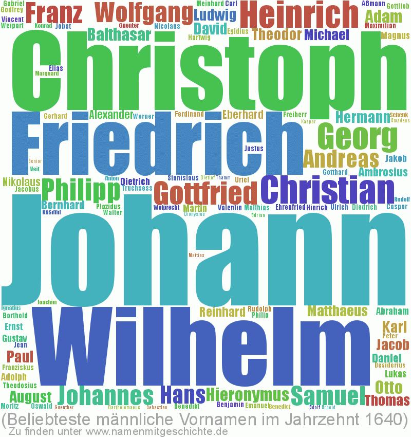 Beliebteste männliche Vornamen im Jahrzent 1640
