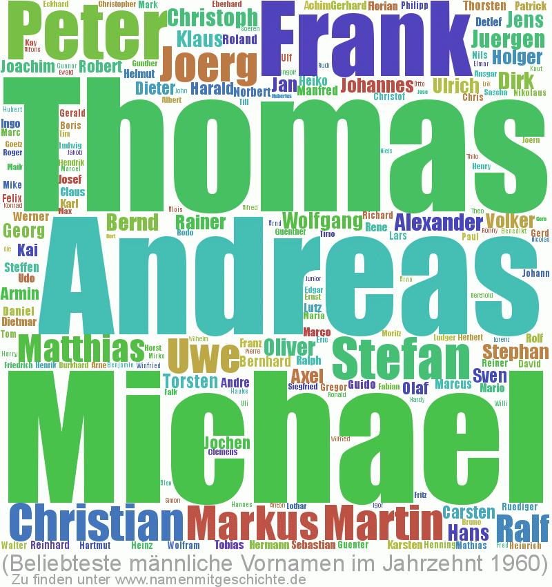 Beliebteste männliche Vornamen im Jahrzent 1960