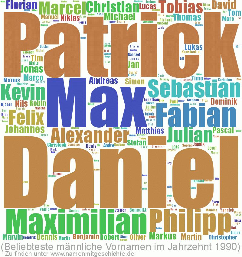 Beliebteste männliche Vornamen im Jahrzent 1990