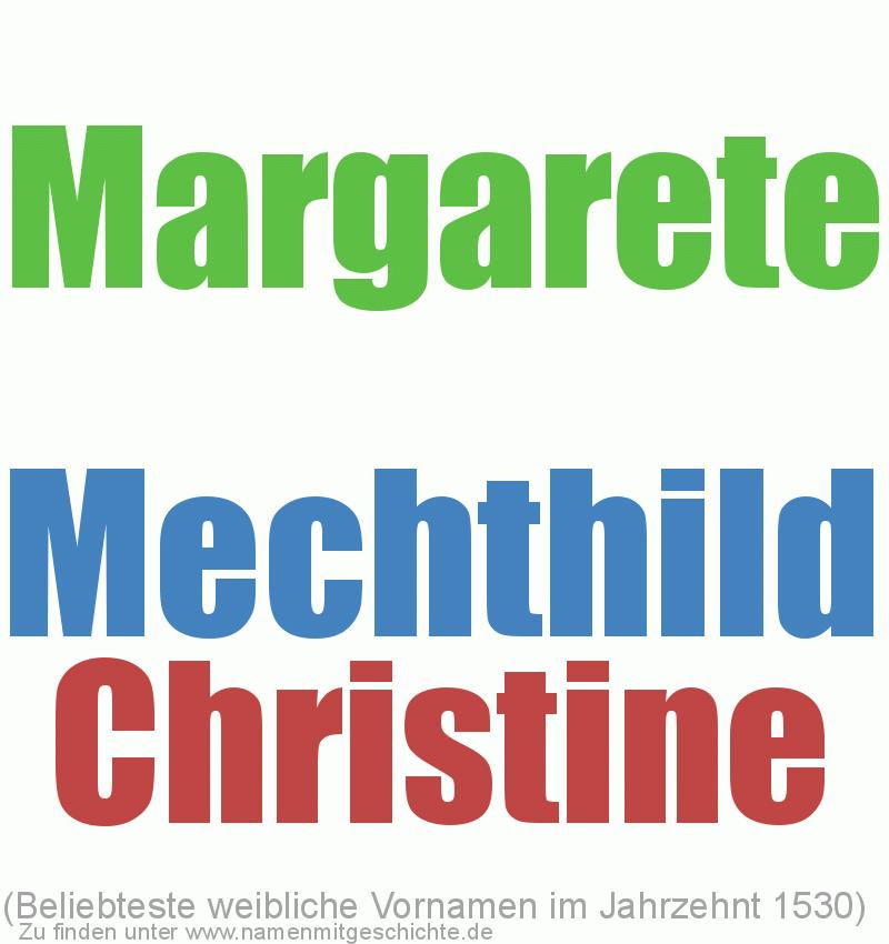 Beliebteste weibliche Vornamen im Jahrzent 1530