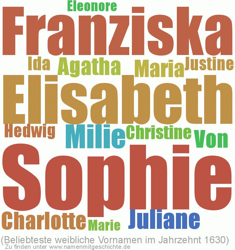 Beliebteste weibliche Vornamen im Jahrzent 1630
