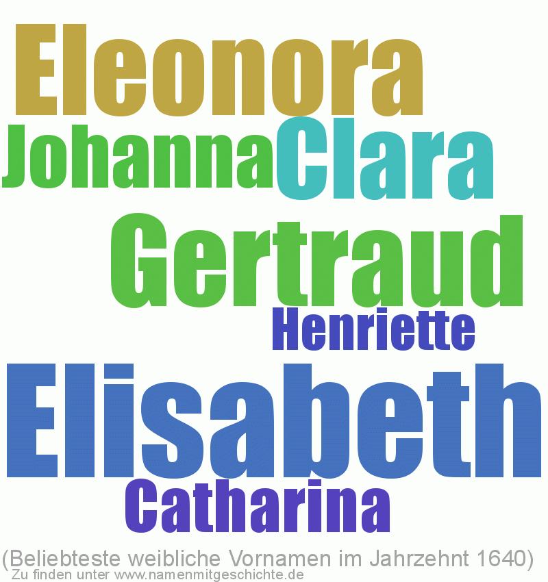 Beliebteste weibliche Vornamen im Jahrzent 1640