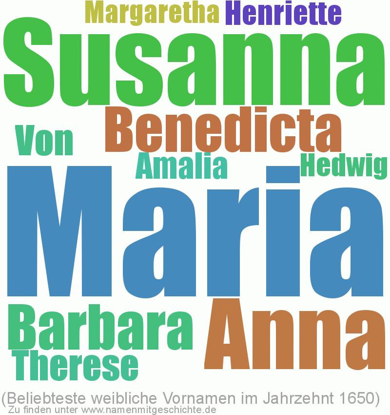 Beliebteste weibliche Vornamen im Jahrzent 1650