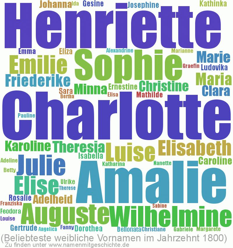 Beliebteste weibliche Vornamen im Jahrzent 1800