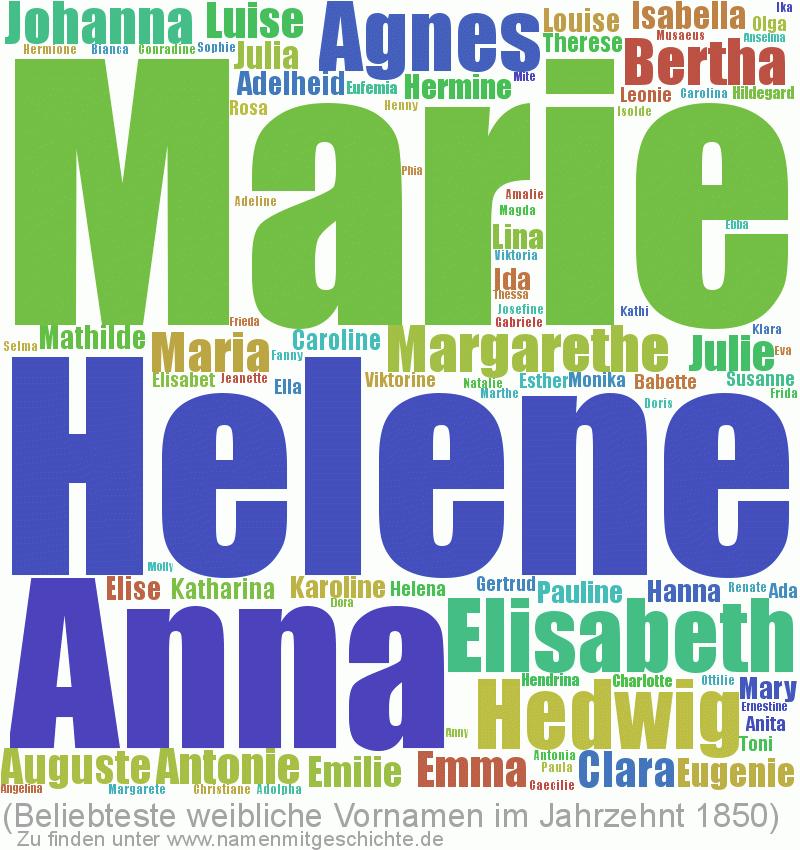 Beliebteste weibliche Vornamen im Jahrzent 1850