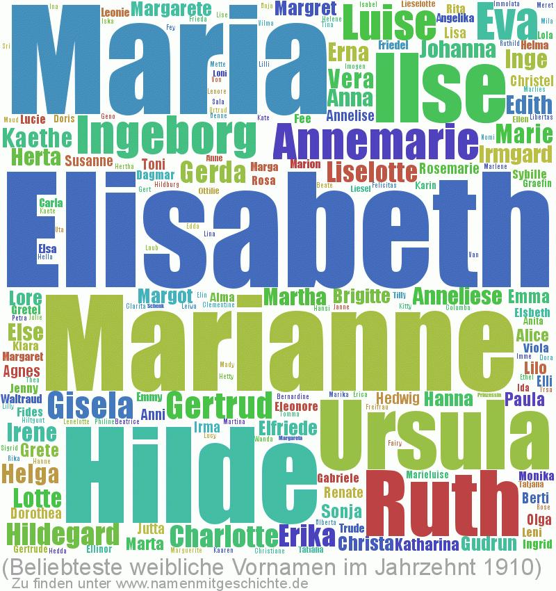 Beliebteste weibliche Vornamen im Jahrzent 1910