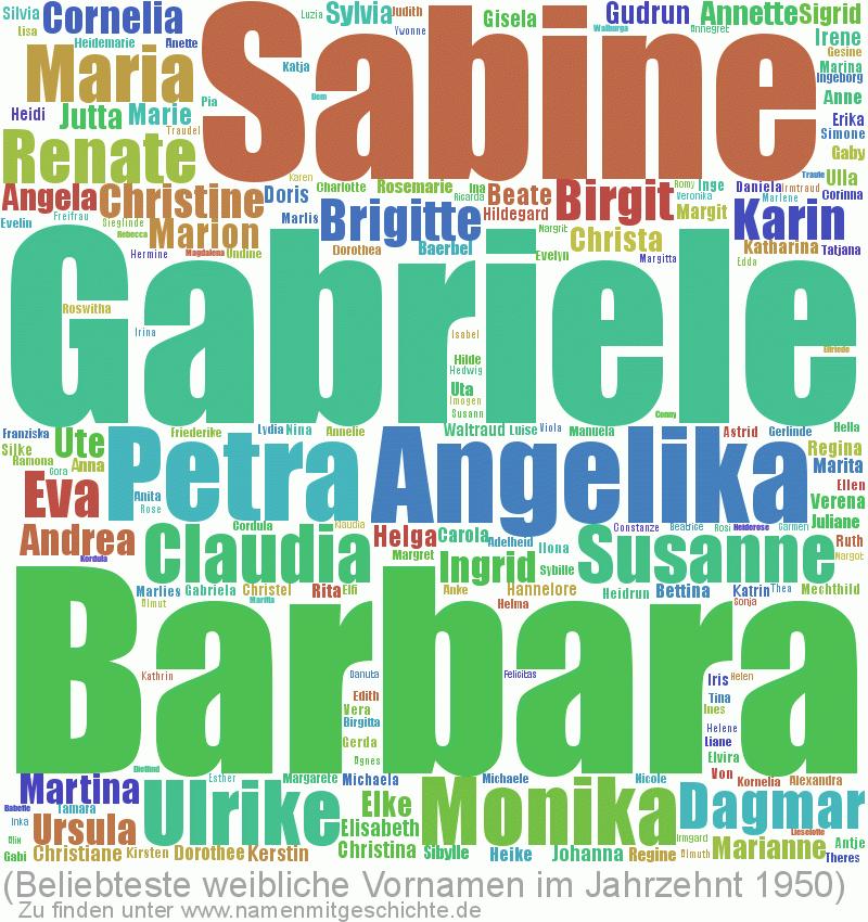 Beliebteste weibliche Vornamen im Jahrzent 1950